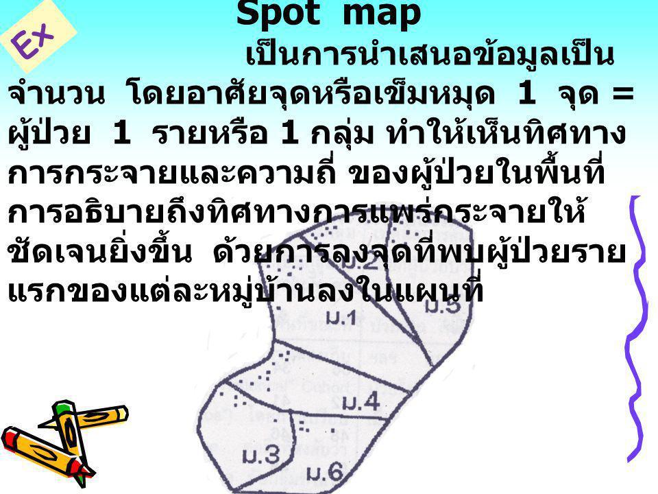 Spot map เป็นการนำเสนอข้อมูลเป็น จำนวน โดยอาศัยจุดหรือเข็มหมุด 1 จุด = ผู้ป่วย 1 รายหรือ 1 กลุ่ม ทำให้เห็นทิศทาง การกระจายและความถี่ ของผู้ป่วยในพื้นท