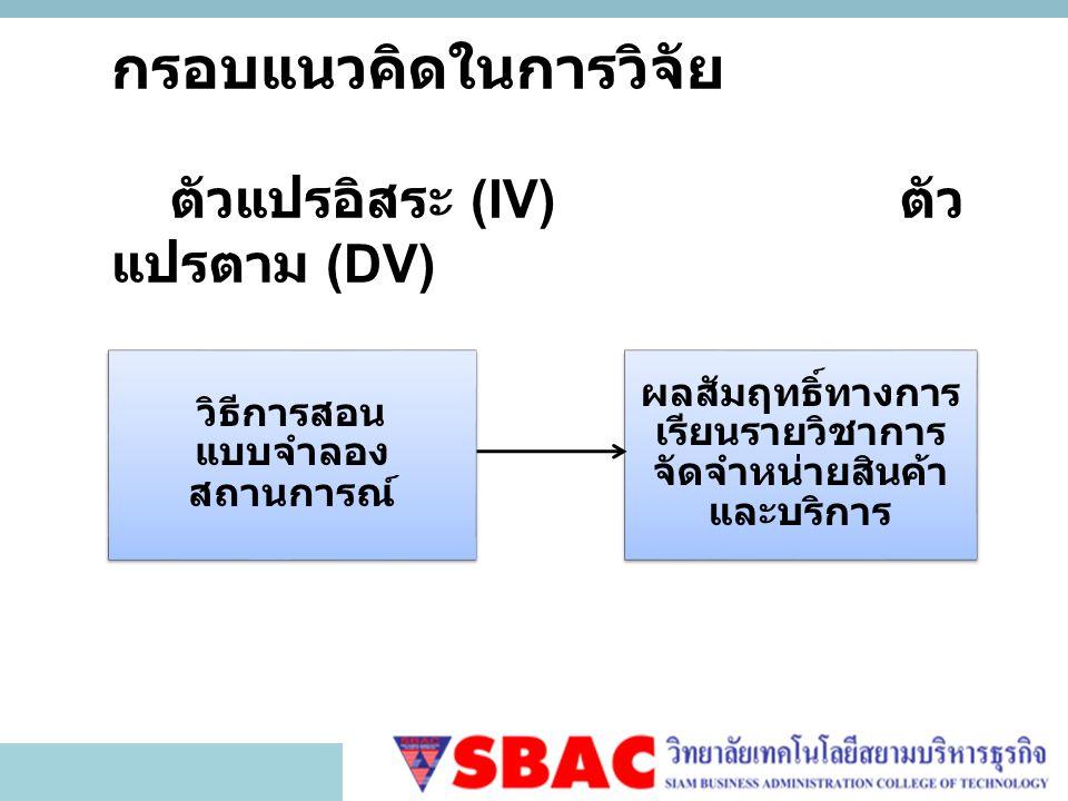กรอบแนวคิดในการวิจัย ตัวแปรอิสระ (IV) ตัว แปรตาม (DV) วิธีการสอน แบบจำลอง สถานการณ์ ผลสัมฤทธิ์ทางการ เรียนรายวิชาการ จัดจำหน่ายสินค้า และบริการ