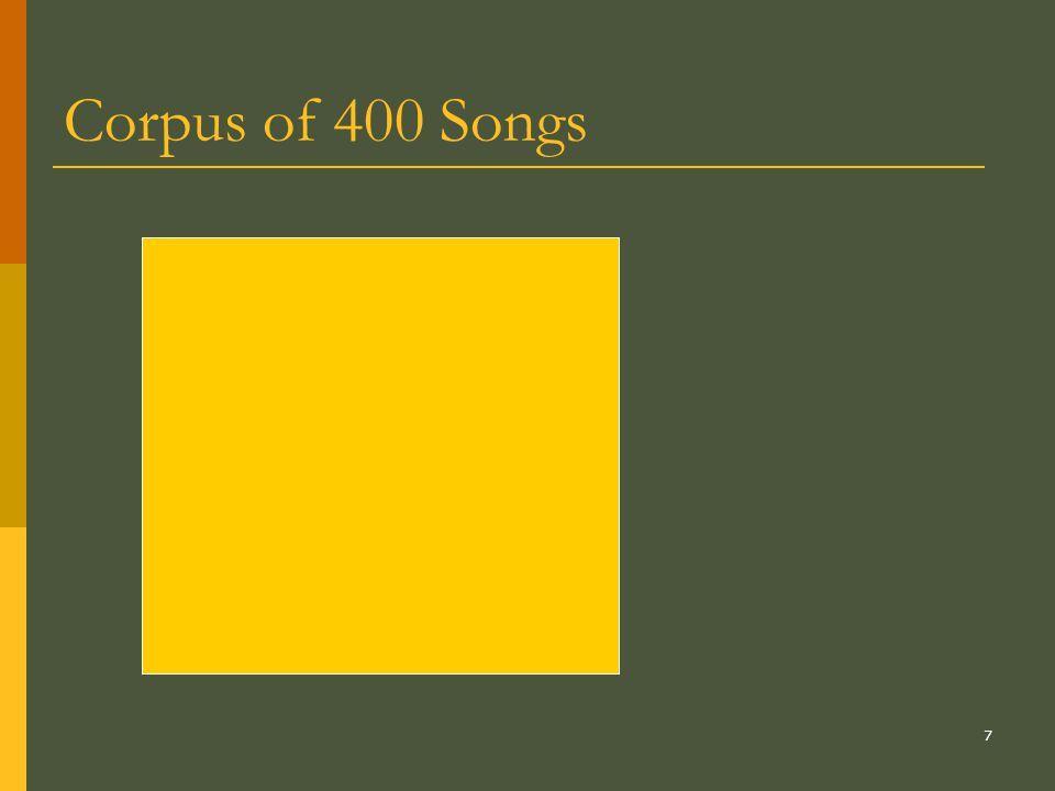 18 Word Frequencies Compared RankThai Pop MusicGSL 1 เธอ You, informal The 2 ไม่ Neg.