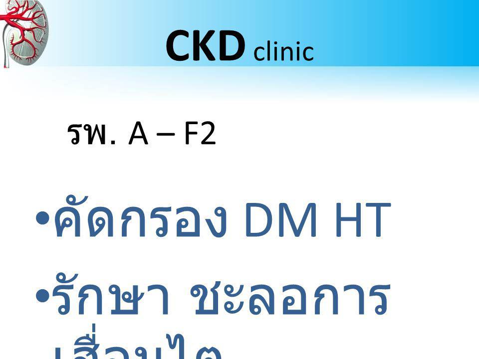 CKD clinic คัดกรอง DM HT รักษา ชะลอการ เสื่อมไต รพ. A – F2