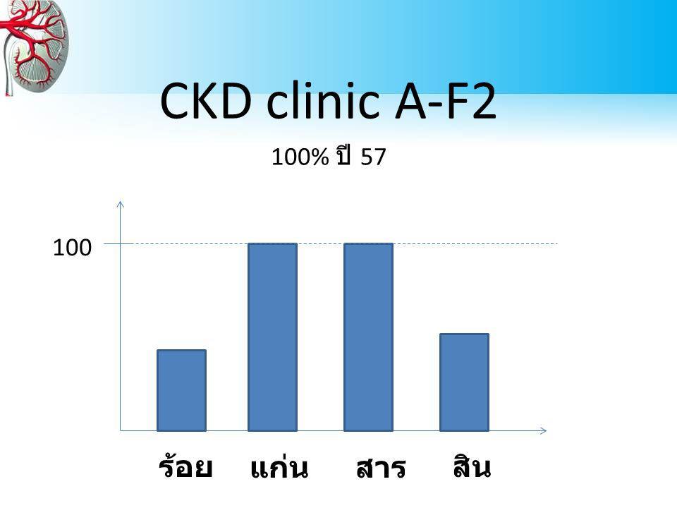 CKD clinic A-F2 100 ร้อย แก่นสาร สิน 100% ปี 57