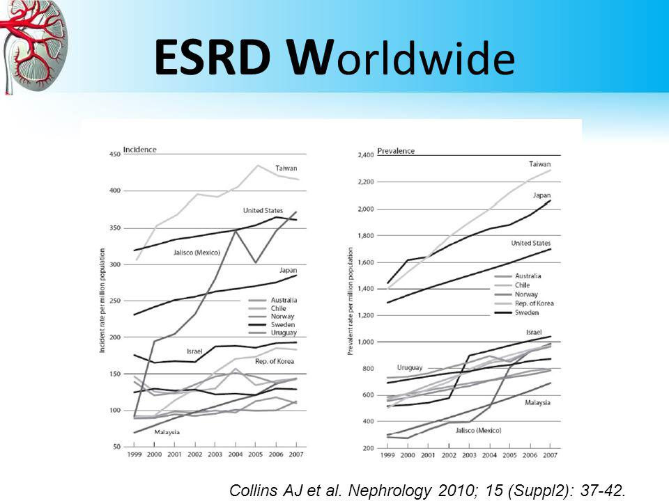 ESRD W orldwide Collins AJ et al. Nephrology 2010; 15 (Suppl2): 37-42.