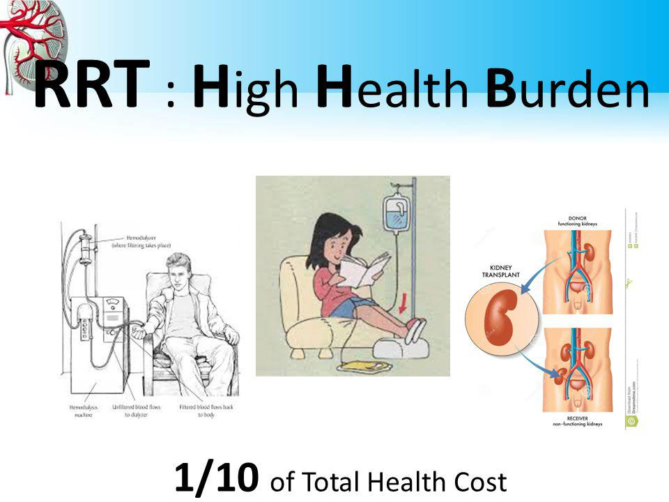 RRT : H igh H ealth B urden 1/10 of Total Health Cost