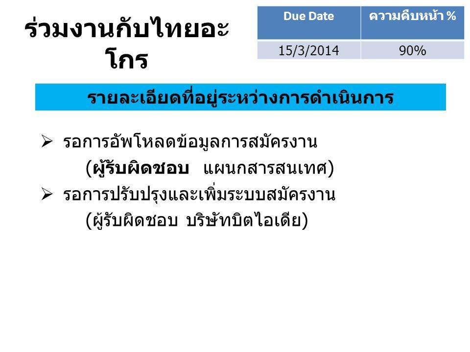 ร่วมงานกับไทยอะ โกร Due Date ความคืบหน้า % 15/3/201490% รายละเอียดที่อยู่ระหว่างการดำเนินการ  รอการอัพโหลดข้อมูลการสมัครงาน ( ผู้รับผิดชอบ แผนกสารสนเ