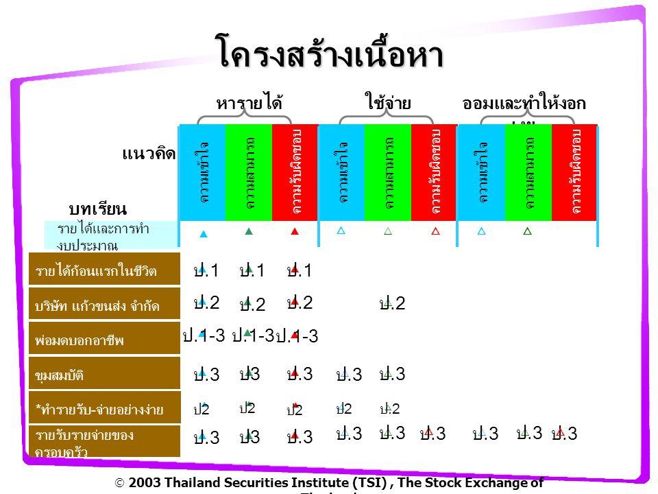  2003 Thailand Securities Institute (TSI), The Stock Exchange of Thailand เรื่องเล่า รายได้ก้อนแรกในชีวิต แสดงความมีน้ำใจด้วย การช่วยเหลือผู้อื่น การทำงานให้ โดยได้รับผลตอบแทน = ผู้เรียนต้องเข้าใจความแตกต่างกันระหว่าง ช่วยเหลือ และทำงาน