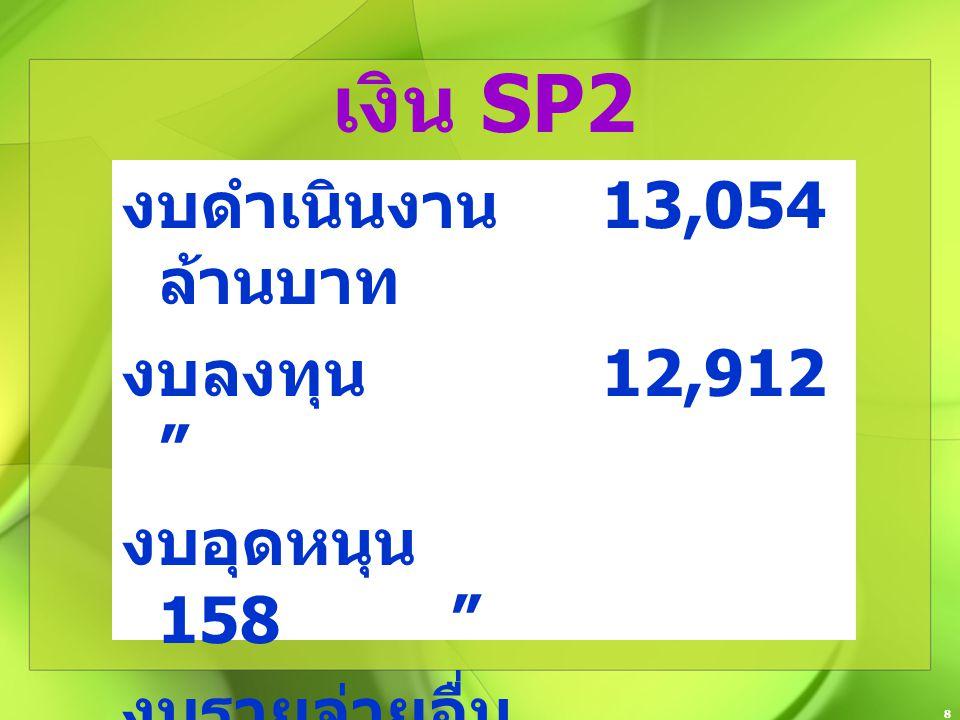 8 เงิน SP2 งบดำเนินงาน 13,054 ล้านบาท งบลงทุน 12,912 งบอุดหนุน 158 งบรายจ่ายอื่น 109 รวม 26,233