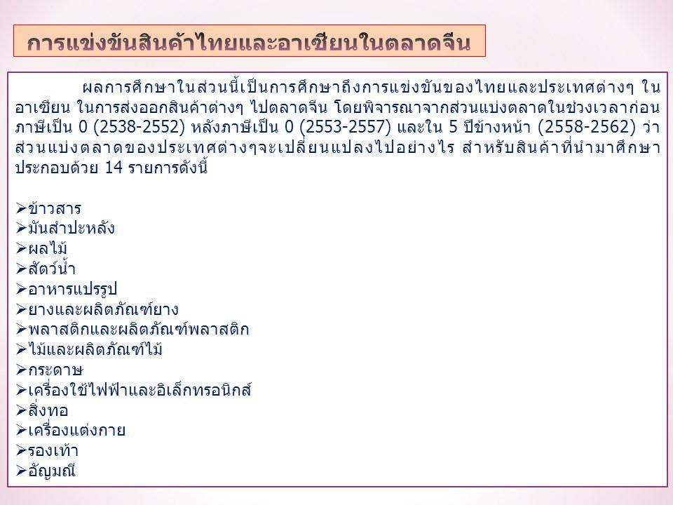 ผลการศึกษาในส่วนนี้เป็นการศึกษาถึงการแข่งขันของไทยและประเทศต่างๆ ใน อาเซียน ในการส่งออกสินค้าต่างๆ ไปตลาดจีน โดยพิจารณาจากส่วนแบ่งตลาดในช่วงเวลาก่อน ภาษีเป็น 0 (2538-2552) หลังภาษีเป็น 0 (2553-2557) และใน 5 ปีข้างหน้า (2558-2562) ว่า ส่วนแบ่งตลาดของประเทศต่างๆจะเปลี่ยนแปลงไปอย่างไร สำหรับสินค้าที่นำมาศึกษา ประกอบด้วย 14 รายการดังนี้  ข้าวสาร  มันสำปะหลัง  ผลไม้  สัตว์น้ำ  อาหารแปรรูป  ยางและผลิตภัณฑ์ยาง  พลาสติกและผลิตภัณฑ์พลาสติก  ไม้และผลิตภัณฑ์ไม้  กระดาษ  เครื่องใช้ไฟฟ้าและอิเล็กทรอนิกส์  สิ่งทอ  เครื่องแต่งกาย  รองเท้า  อัญมณี