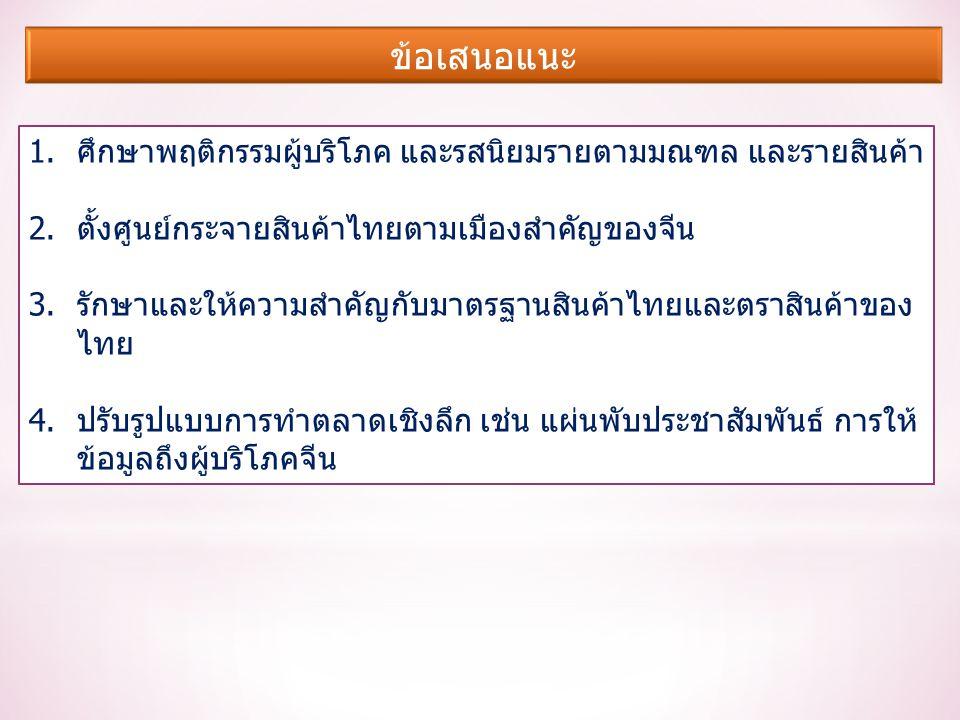 1.ศึกษาพฤติกรรมผู้บริโภค และรสนิยมรายตามมณฑล และรายสินค้า 2.ตั้งศูนย์กระจายสินค้าไทยตามเมืองสำคัญของจีน 3.รักษาและให้ความสำคัญกับมาตรฐานสินค้าไทยและตราสินค้าของ ไทย 4.ปรับรูปแบบการทำตลาดเชิงลึก เช่น แผ่นพับประชาสัมพันธ์ การให้ ข้อมูลถึงผู้บริโภคจีน