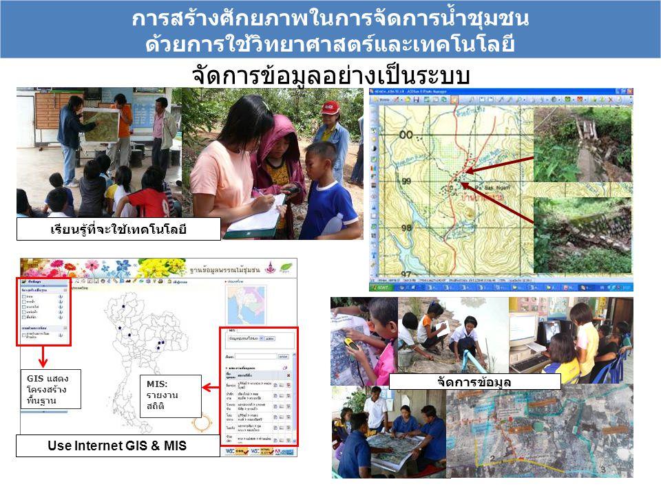เรียนรู้ที่จะใช้เทคโนโลยี GIS แสดง โครงสร้าง พื้นฐาน MIS: รายงาน สถิติ จัดการข้อมูล การสร้างศักยภาพในการจัดการน้ำชุมชน ด้วยการใช้วิทยาศาสตร์และเทคโนโลยี Use Internet GIS & MIS จัดการข้อมูลอย่างเป็นระบบ