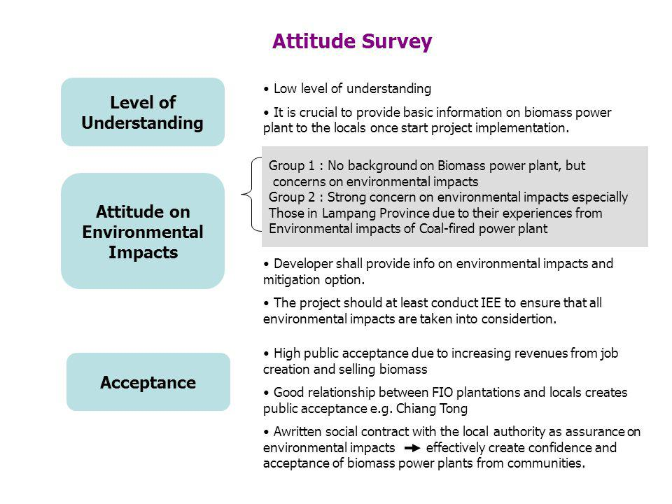 Level of Understanding Attitude on Environmental Impacts Acceptance High public acceptance due to increasing revenues from job creation and selling biomass Good relationship between FIO plantations and locals creates public acceptance e.g.