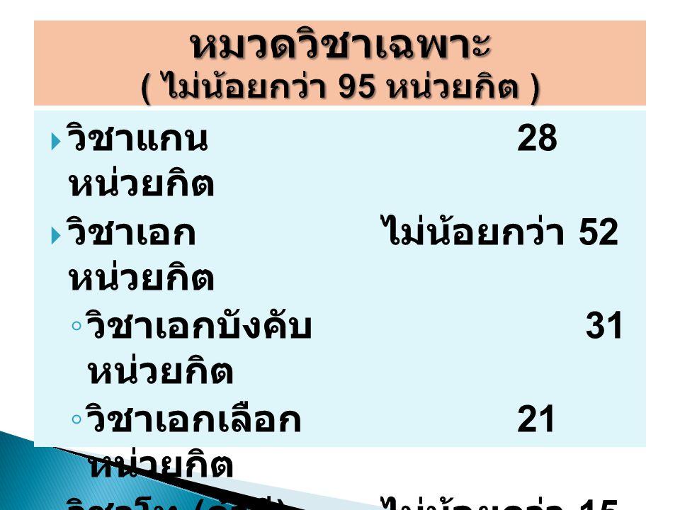  วิชาแกน 28 หน่วยกิต  วิชาเอกไม่น้อยกว่า 52 หน่วยกิต ◦ วิชาเอกบังคับ 31 หน่วยกิต ◦ วิชาเอกเลือก 21 หน่วยกิต  วิชาโท ( ถ้ามี ) ไม่น้อยกว่า 15 หน่วยก
