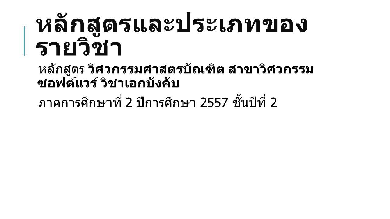 ห้องเรียน เวลาเรียน เวลา สอบ ห้องเรียน : ICT 1105 เวลาเรียน : พฤหัสบดี 13:00 – 15:00 น.