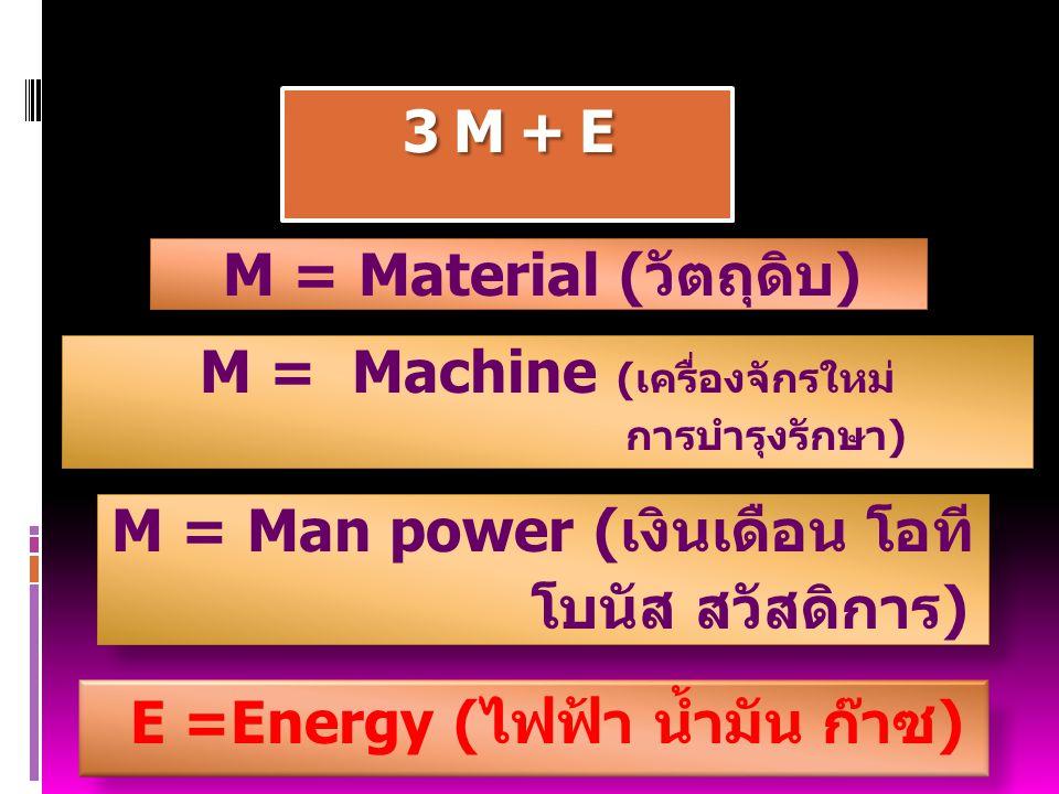3 M + E M = Material (วัตถุดิบ) E =Energy (ไฟฟ้า น้ำมัน ก๊าซ) M = Machine (เครื่องจักรใหม่ การบำรุงรักษา) M = Man power (เงินเดือน โอที โบนัส สวัสดิกา