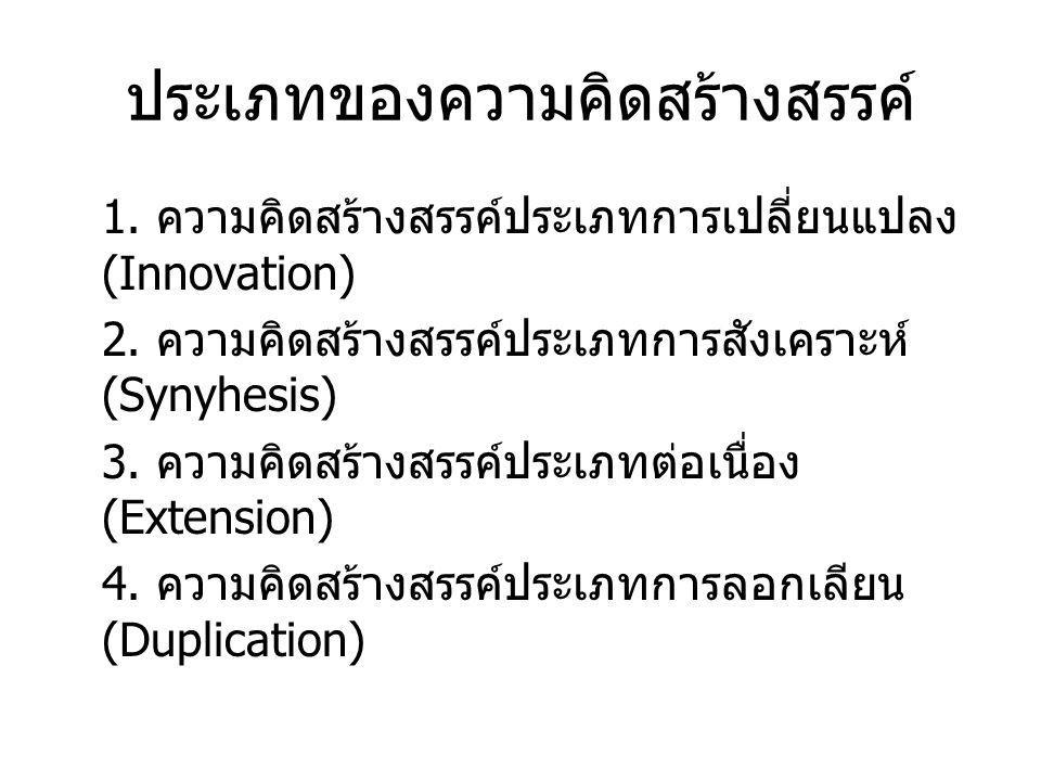 ประเภทของความคิดสร้างสรรค์ 1. ความคิดสร้างสรรค์ประเภทการเปลี่ยนแปลง (Innovation) 2. ความคิดสร้างสรรค์ประเภทการสังเคราะห์ (Synyhesis) 3. ความคิดสร้างสร