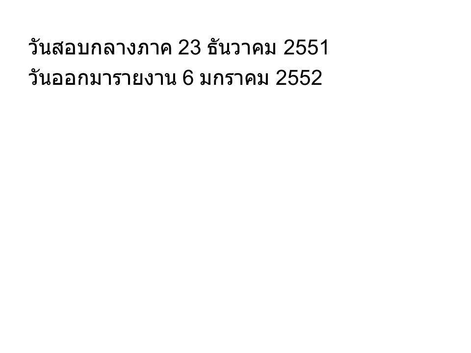 วันสอบกลางภาค 23 ธันวาคม 2551 วันออกมารายงาน 6 มกราคม 2552
