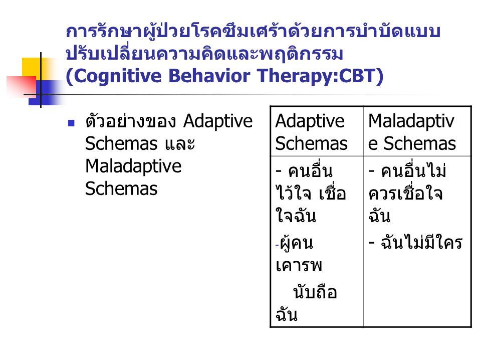 การรักษาผู้ป่วยโรคซึมเศร้าด้วยการบำบัดแบบ ปรับเปลี่ยนความคิดและพฤติกรรม (Cognitive Behavior Therapy:CBT) ตัวอย่างของ Adaptive Schemas และ Maladaptive