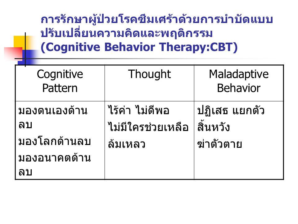 การรักษาผู้ป่วยโรคซึมเศร้าด้วยการบำบัดแบบ ปรับเปลี่ยนความคิดและพฤติกรรม (Cognitive Behavior Therapy:CBT) Cognitive Pattern ThoughtMaladaptive Behavior