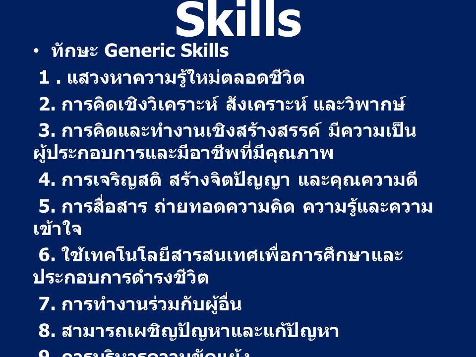 Skills ทักษะ Generic Skills 1. แสวงหาความรู้ใหม่ตลอดชีวิต 2.