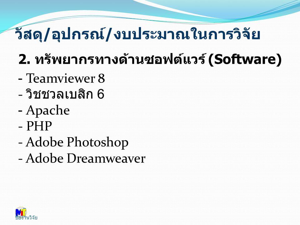 วัสดุ / อุปกรณ์ / งบประมาณในการวิจัย 2. ทรัพยากรทางด้านซอฟต์แวร์ (Software) - Teamviewer 8 - วิชชวลเบสิก 6 - Apache - PHP - Adobe Photoshop - Adobe Dr