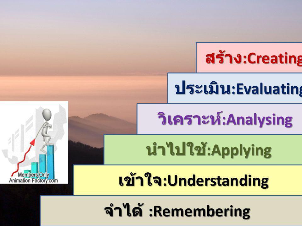 จำได้ :Remembering เข้าใจ :Understanding นำไปใช้ :Applying วิเคราะห์ :Analysing ประเมิน :Evaluating สร้าง :Creating