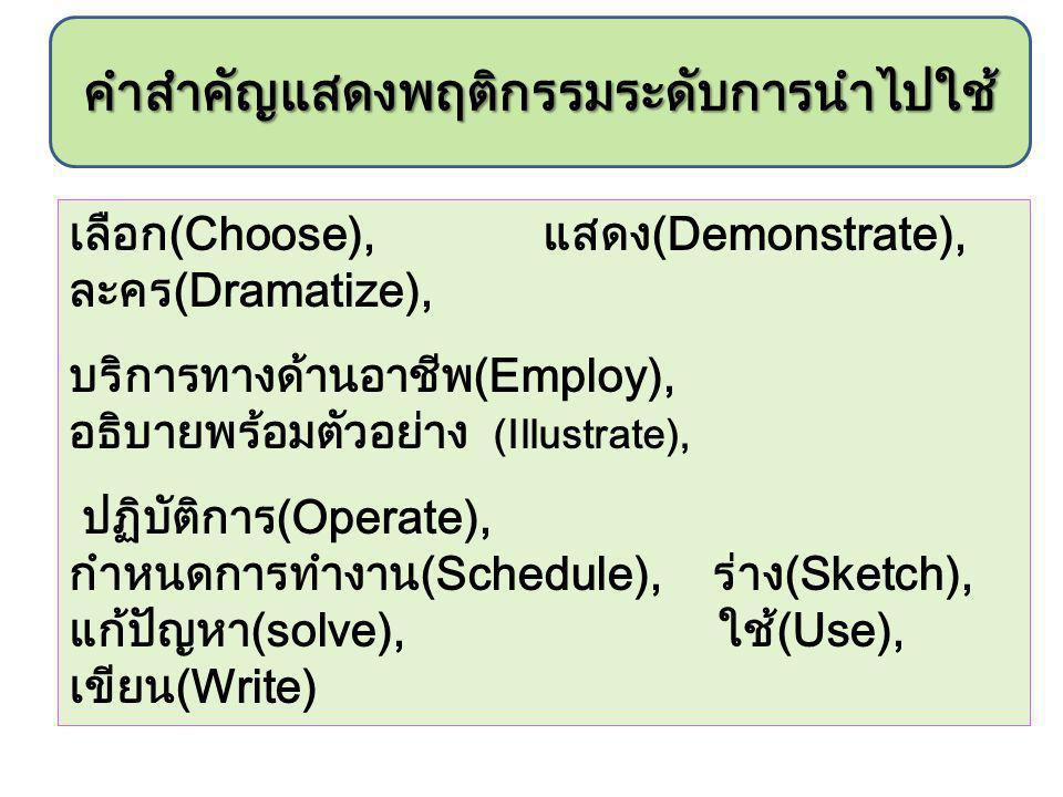 เลือก(Choose), แสดง(Demonstrate), ละคร(Dramatize), บริการทางด้านอาชีพ(Employ), อธิบายพร้อมตัวอย่าง (Illustrate), ปฏิบัติการ(Operate), กำหนดการทำงาน(Schedule), ร่าง(Sketch), แก้ปัญหา(solve), ใช้(Use), เขียน(Write) คำสำคัญแสดงพฤติกรรมระดับการนำไปใช้