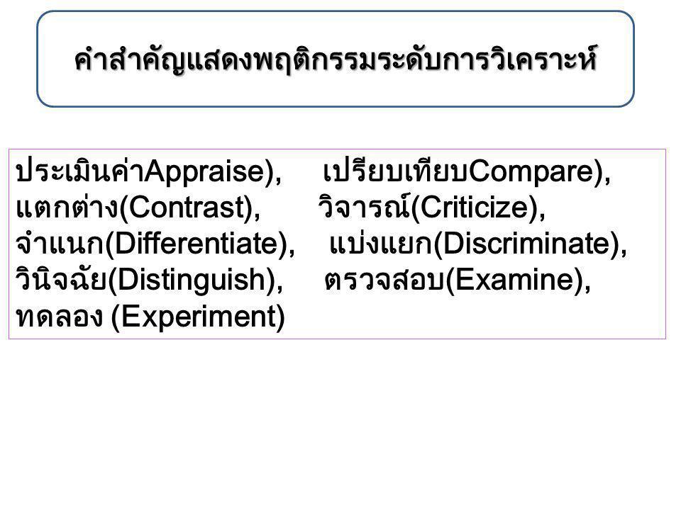 ประเมินค่าAppraise), เปรียบเทียบCompare), แตกต่าง(Contrast), วิจารณ์(Criticize), จำแนก(Differentiate), แบ่งแยก(Discriminate), วินิจฉัย(Distinguish), ตรวจสอบ(Examine), ทดลอง (Experiment) คำสำคัญแสดงพฤติกรรมระดับการวิเคราะห์