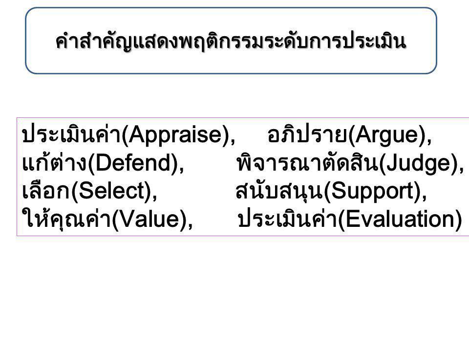 ประเมินค่า(Appraise), อภิปราย(Argue), แก้ต่าง(Defend), พิจารณาตัดสิน(Judge), เลือก(Select), สนับสนุน(Support), ให้คุณค่า(Value), ประเมินค่า(Evaluation) คำสำคัญแสดงพฤติกรรมระดับการประเมิน