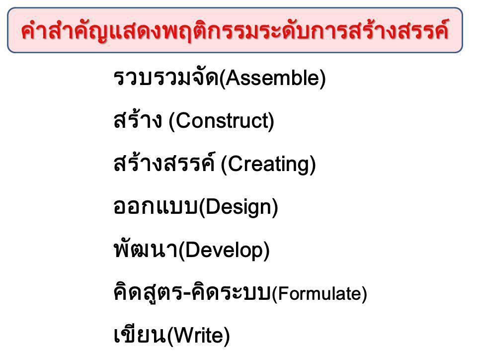 รวบรวมจัด (Assemble) สร้าง (Construct) สร้างสรรค์ (Creating) ออกแบบ (Design) พัฒนา (Develop) คิดสูตร-คิดระบบ (Formulate) เขียน (Write) คำสำคัญแสดงพฤติกรรมระดับการสร้างสรรค์