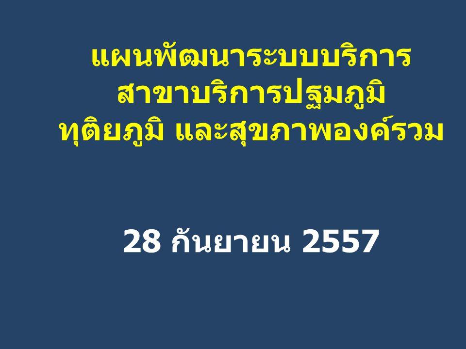 ขอบเขตปี 57ปี58 1.