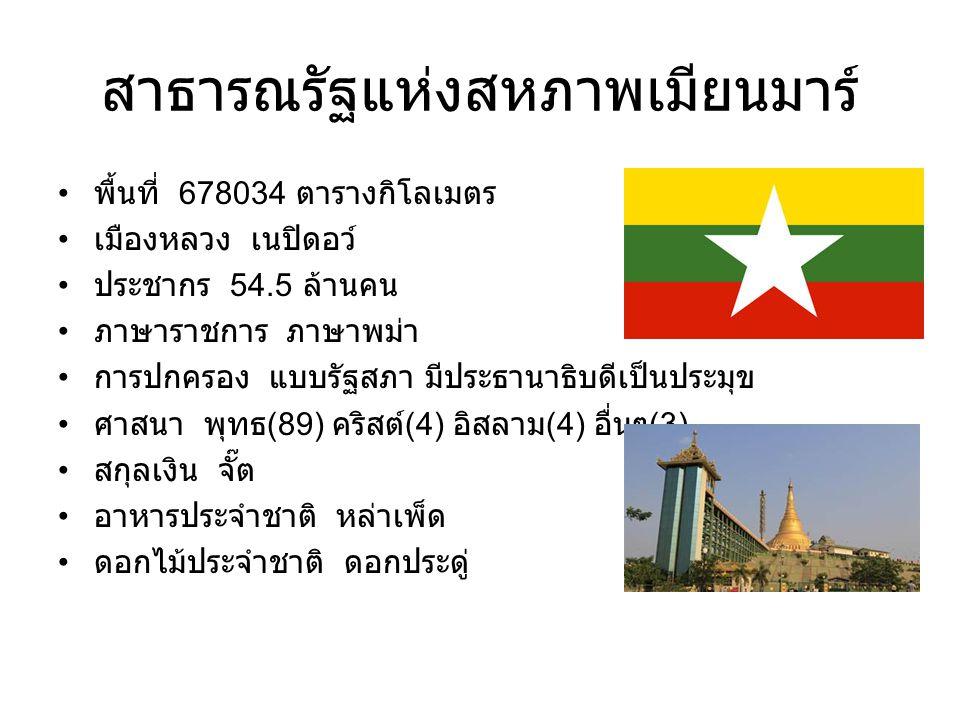 สาธารณรัฐแห่งสหภาพเมียนมาร์ พื้นที่ 678034 ตารางกิโลเมตร เมืองหลวง เนปิดอว์ ประชากร 54.5 ล้านคน ภาษาราชการ ภาษาพม่า การปกครอง แบบรัฐสภา มีประธานาธิบดี