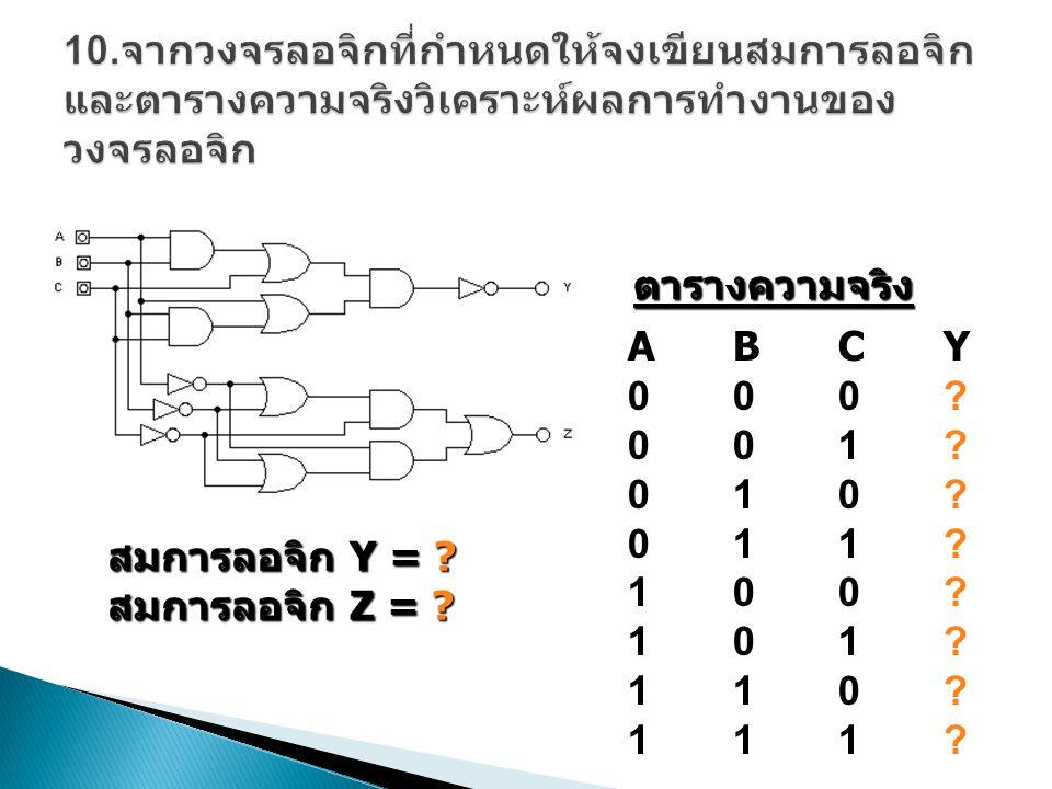 สมการลอจิก Y = ? สมการลอจิก Z = ? ABCY000?001?010?011?100?101?110?111?ABCY000?001?010?011?100?101?110?111? ตารางความจริง