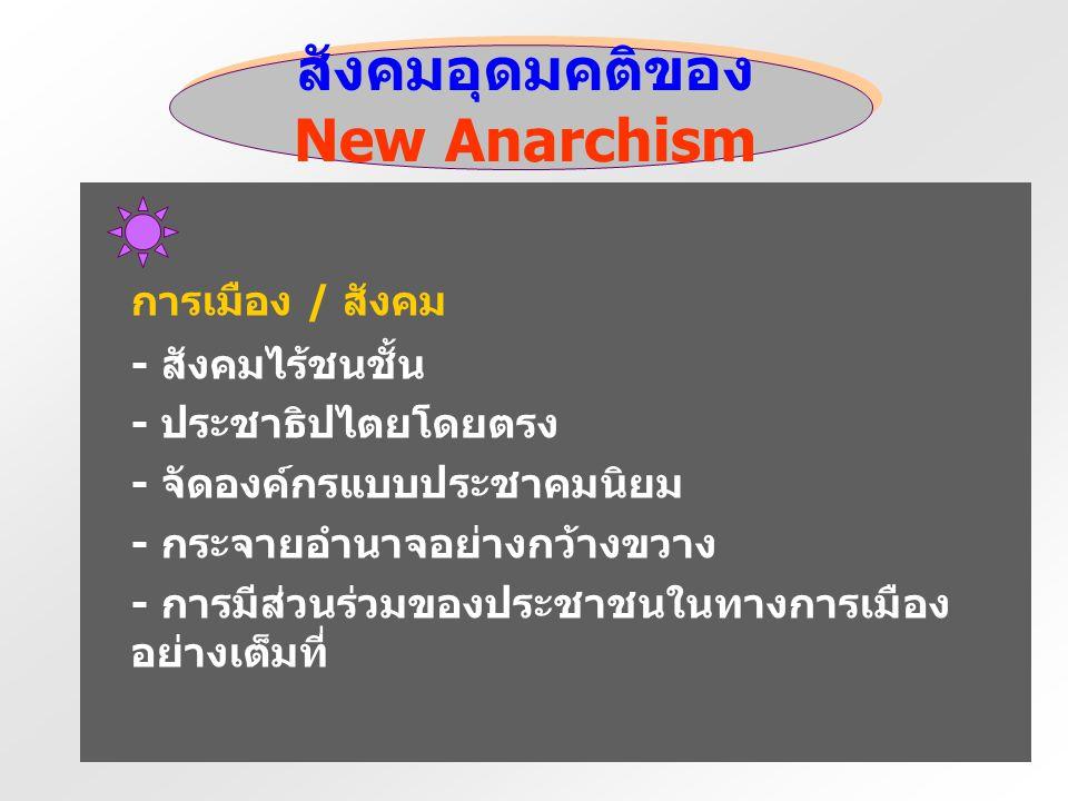 สังคมอุดมคติของ New Anarchism หลักการพื้นฐานของการสร้างสังคมใหม่ สามัคคีธรรม เสรีภาพ ความเสมอภาค