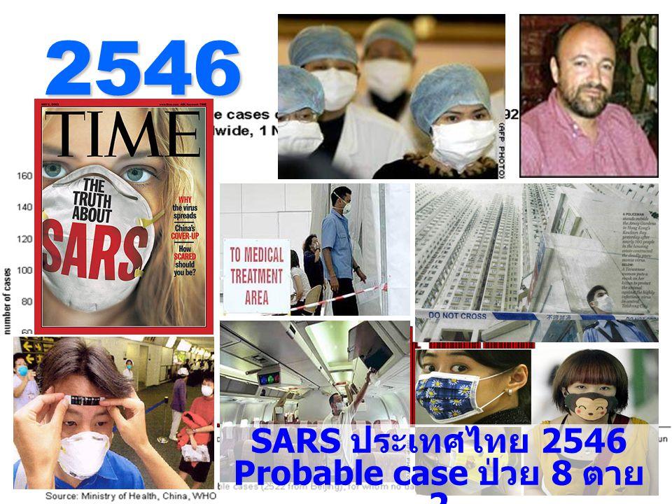 2546 SARS ประเทศไทย 2546 Probable case ป่วย 8 ตาย 2