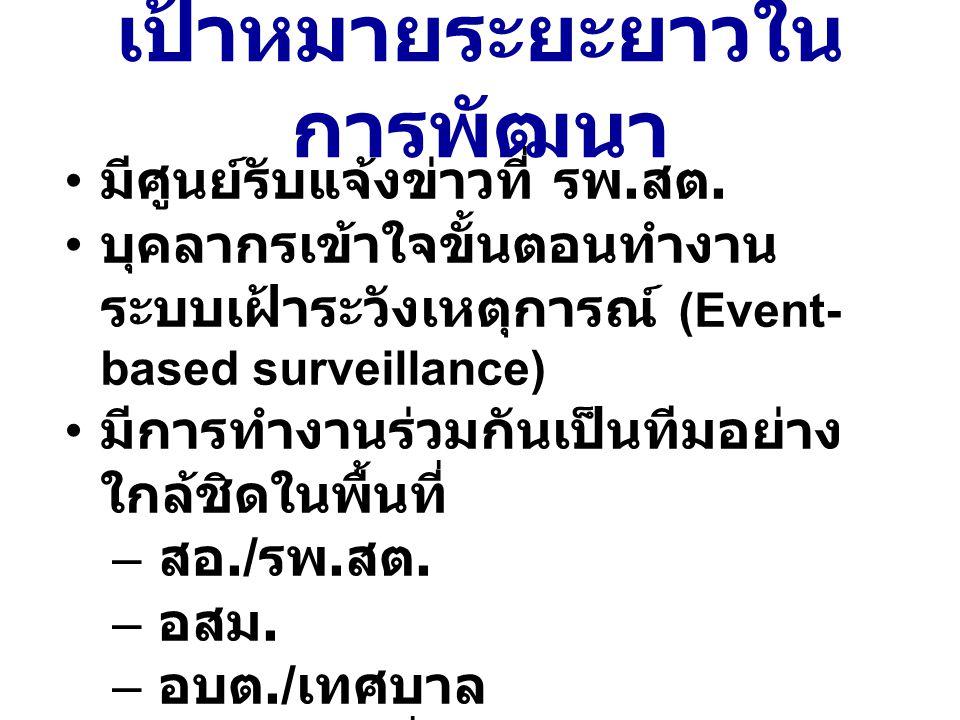 เป้าหมายระยะยาวใน การพัฒนา มีศูนย์รับแจ้งข่าวที่ รพ. สต. บุคลากรเข้าใจขั้นตอนทำงาน ระบบเฝ้าระวังเหตุการณ์ (Event- based surveillance) มีการทำงานร่วมกั