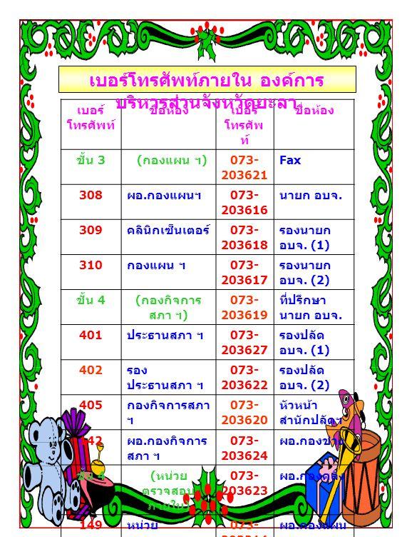 เบอร์ โทรศัพท์ ชื่อห้องเบอร์ โทรศัพ ท์ ชื่อห้อง ชั้น 3 ( กองแผน ฯ ) 073- 203621 Fax 308 ผอ.