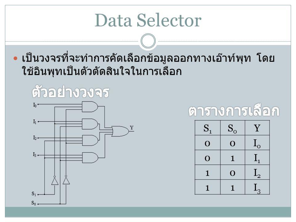 Data Selector เป็นวงจรที่จะทำการคัดเลือกข้อมูลออกทางเอ๊าท์พุท โดย ใช้อินพุทเป็นตัวตัดสินใจในการเลือก S1S1 S0S0 Y 00I0I0 01I1I1 10I2I2 11I3I3