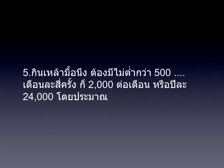 5. เก็บเงินเดือนได้ 5% จากเงินเดือน 15,000 - สิ้นปีได้ 9,000