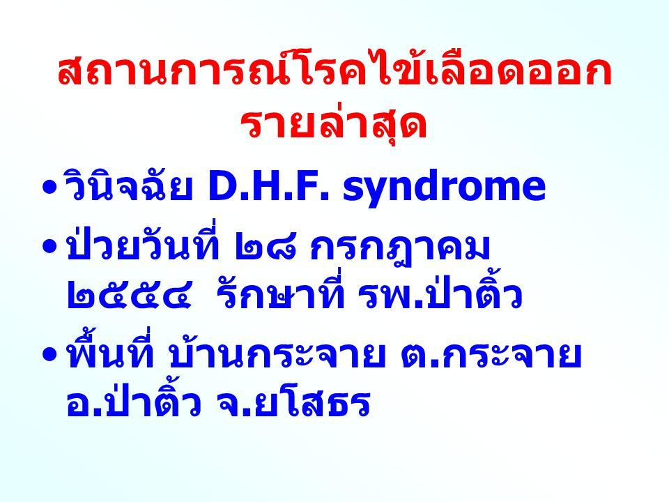 สถานการณ์โรคไข้เลือดออก รายล่าสุด วินิจฉัย D.H.F. syndrome ป่วยวันที่ ๒๘ กรกฎาคม ๒๕๕๔ รักษาที่ รพ.