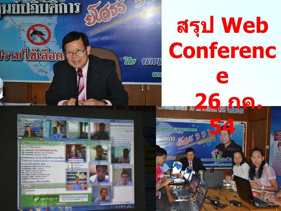 สรุป Web Conferenc e 26 กค. 54