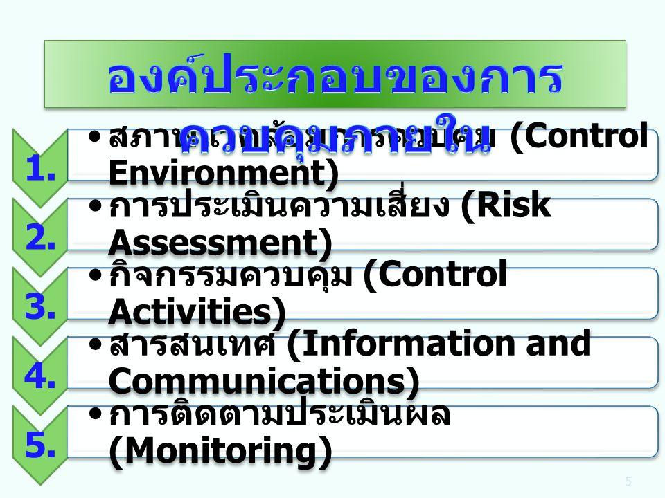 1. สภาพแวดล้อมการควบคุม (Control Environment) 2. การประเมินความเสี่ยง (Risk Assessment) 3. กิจกรรมควบคุม (Control Activities) 4. สารสนเทศ (Information