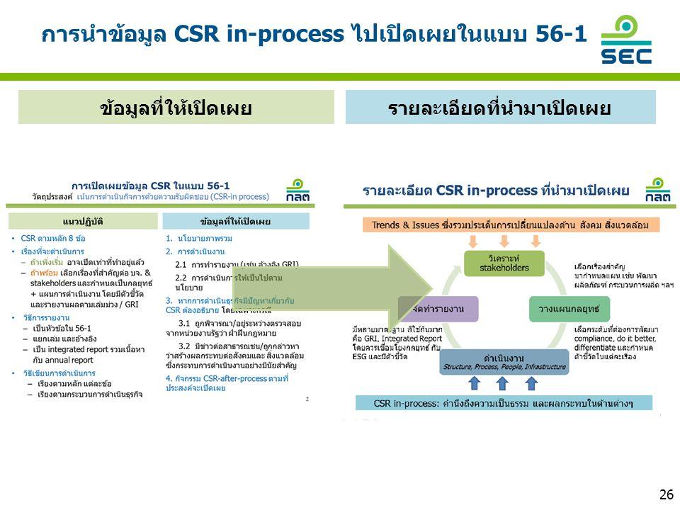 การนำข้อมูล CSR in-process ไปเปิดเผยในแบบ 56-1 ข้อมูลที่ให้เปิดเผยรายละเอียดที่นำมาเปิดเผย 26