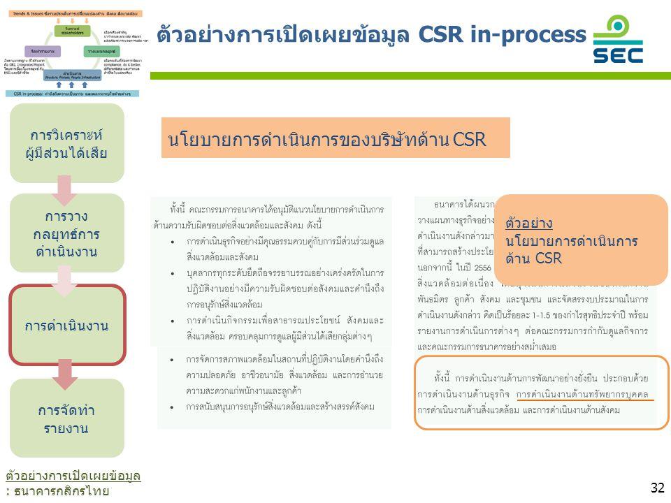 32 การวิเคราะห์ ผู้มีส่วนได้เสีย การวาง กลยุทธ์การ ดำเนินงาน การดำเนินงาน การจัดทำ รายงาน นโยบายการดำเนินการของบริษัทด้าน CSR ตัวอย่าง นโยบายการดำเนิน