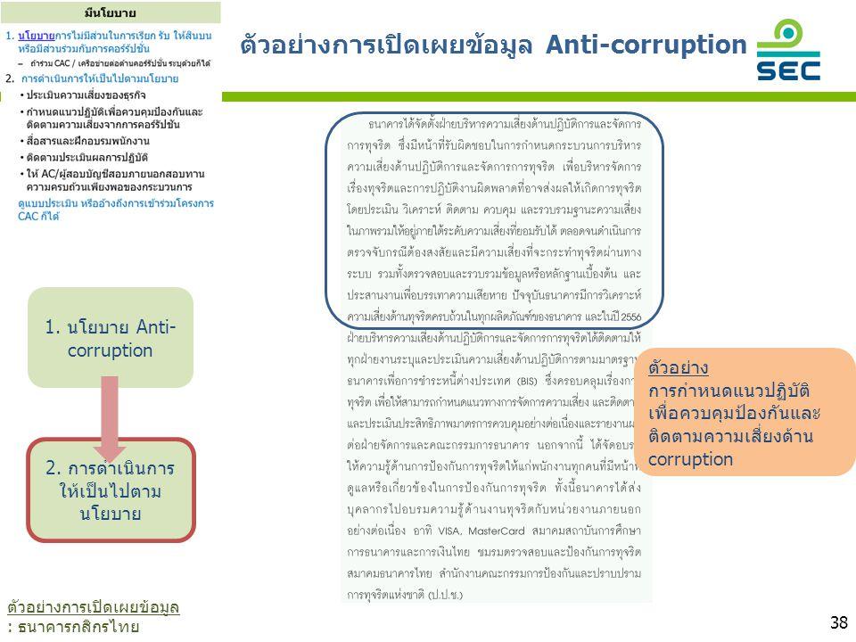 38 ตัวอย่าง การกำหนดแนวปฏิบัติ เพื่อควบคุมป้องกันและ ติดตามความเสี่ยงด้าน corruption 1. นโยบาย Anti- corruption 2. การดำเนินการ ให้เป็นไปตาม นโยบาย ตั