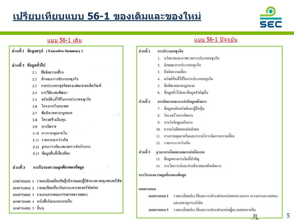 Anti-corruption Content index form 36 ขอความร่วมมือ บจ.