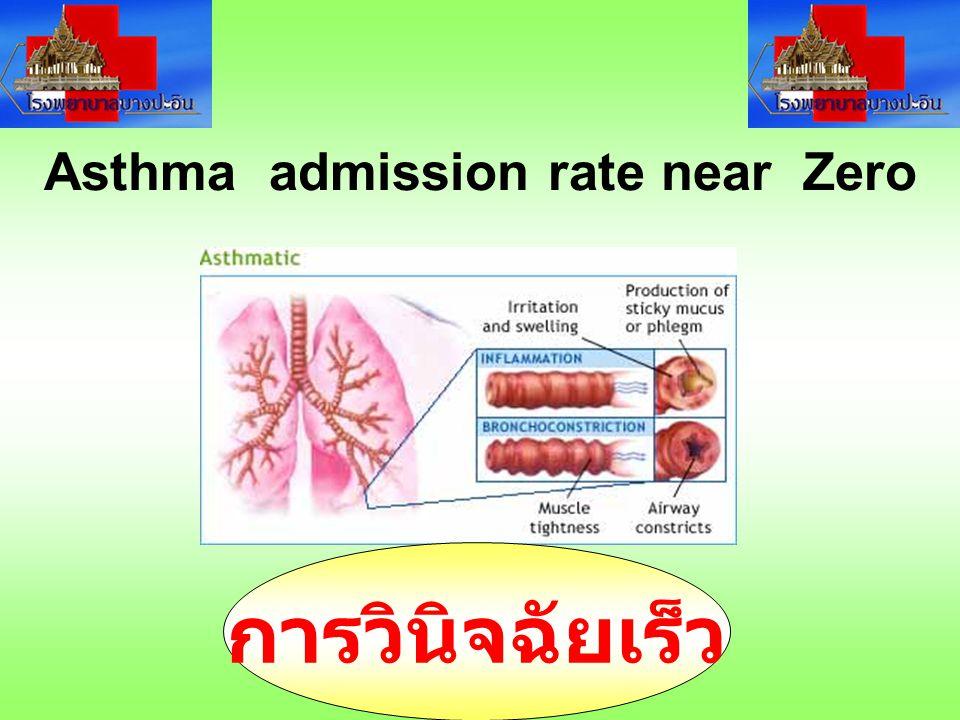 Asthma admission rate near Zero การวินิจฉัยเร็ว