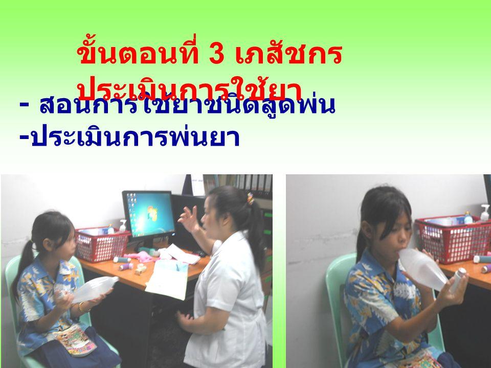 โครงการคัดกรองผู้ป่วย โรคหืดในชุมชน วัตถุประสงค์ - ค้นหาผู้ป่วยใน ชุมชนเน้นเด็กเล็ก - เครือข่ายเฝ้าระวัง - จนท.