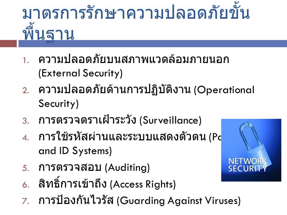 มาตรการรักษาความปลอดภัยขั้น พื้นฐาน 1.ความปลอดภัยบนสภาพแวดล้อมภายนอก (External Security) 2.