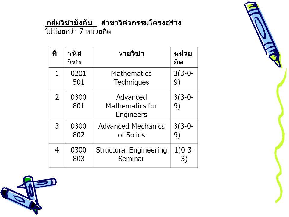 กลุ่มวิชาบังคับ สาขาวิศวกรรมโครงสร้าง ไม่น้อยกว่า 7 หน่วยกิต ที่รหัส วิชา รายวิชาหน่วย กิต 10201 501 Mathematics Techniques 3(3-0- 9) 20300 801 Advanced Mathematics for Engineers 3(3-0- 9) 30300 802 Advanced Mechanics of Solids 3(3-0- 9) 40300 803 Structural Engineering Seminar 1(0-3- 3)