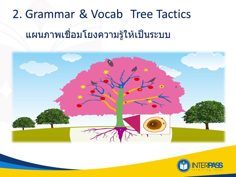 2. Grammar & Vocab Tree Tactics แผนภาพเชื่อมโยงความรู้ให้เป็นระบบ