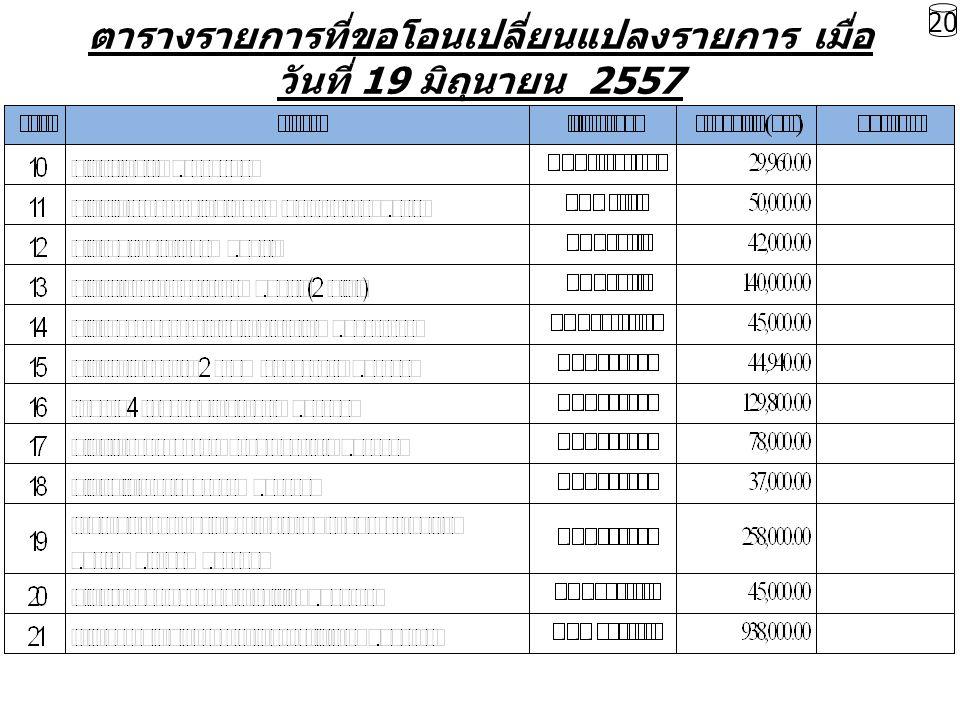 ตารางรายการที่ขอโอนเปลี่ยนแปลงรายการ เมื่อ วันที่ 19 มิถุนายน 2557 20